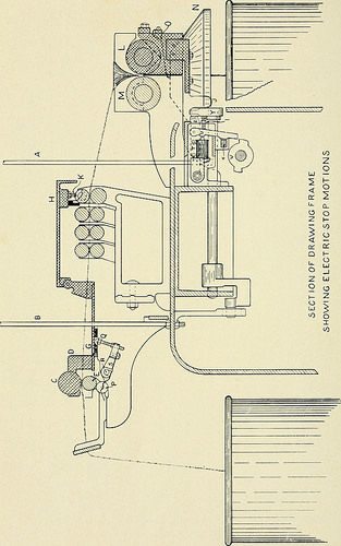 "Image from page 103 of ""Illustrated catalogue of cotton machinery built by Howard & Bullough American Machine China Company, Ltd., Pawtucket, R.I., U.S.A. : opening, picking, carding, drawing, roving, spinning, twisting and winding machinery : warpers and slash"
