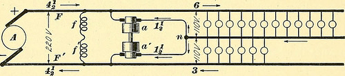 "Image from page 244 of ""[Electric engineering.]"" (1902)"