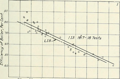 "Image from page 212 of ""Railway mechanical engineer"" (1916)"