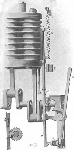 "Image from web page six of ""Scientific American Volume 85 Quantity 01 (July 1901)"" (1901)"